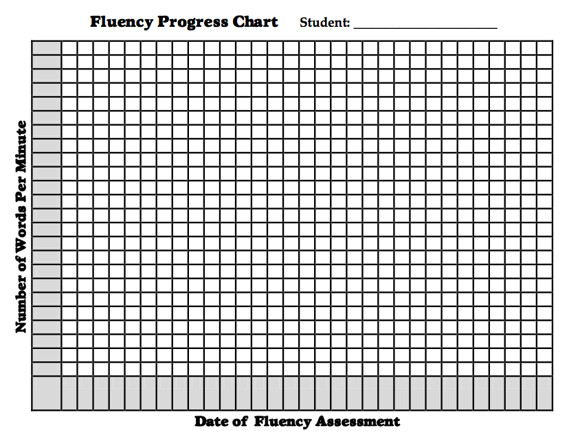 Zany image with regard to fluency chart printable