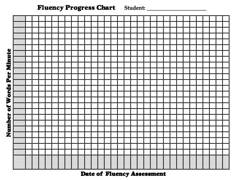 6th grade fluency passages pdf
