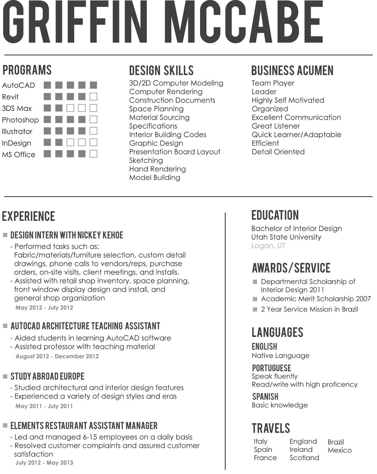 how to writer organized on resume