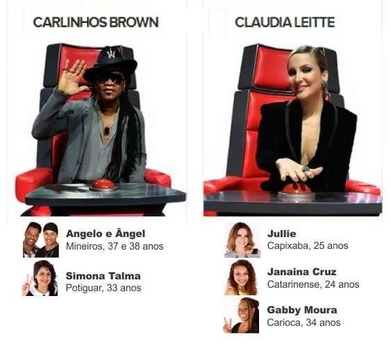 Participantes que foram selecionados pelos técnicos Cláudia Leite e Carlinhos Brown