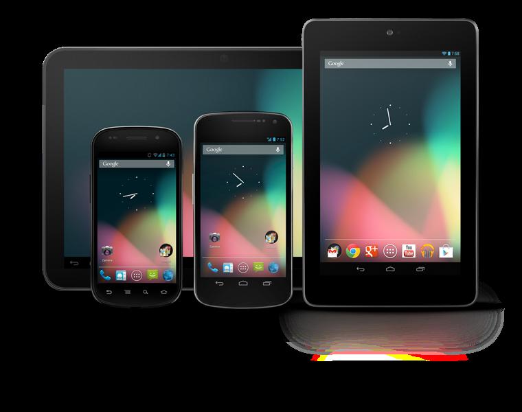 Android Zeitgeist