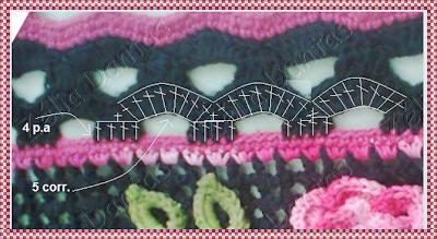 Barrado de crochê para pano de prato e tapete com gráfico