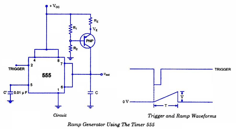 sawtooth wave generator using op amp pdf