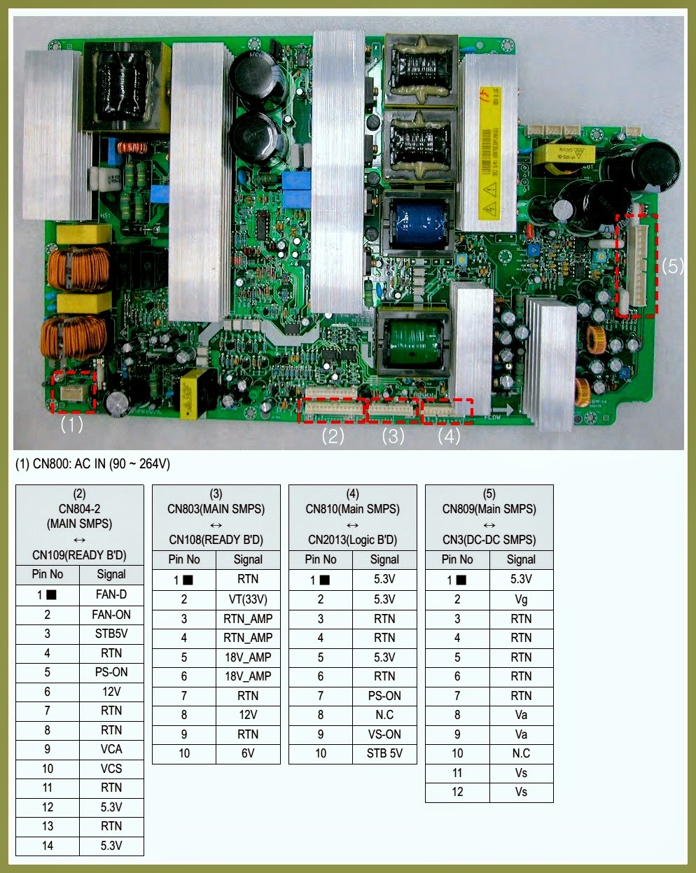 PS42D - SAMSUNG PLASMA DISPLAY SMPS - VOLTAGES - DETAILS | Electro help