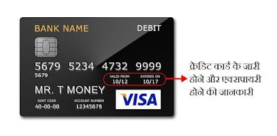 कार्ड की एक्सपायरी डेट