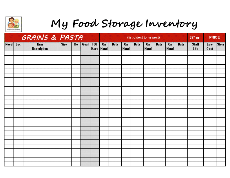 Your Food Storage Inventory Worksheets.  sc 1 st  Simply Living Smart & Food Storage Recipes and Food Storage Videos: Your Food Storage ...