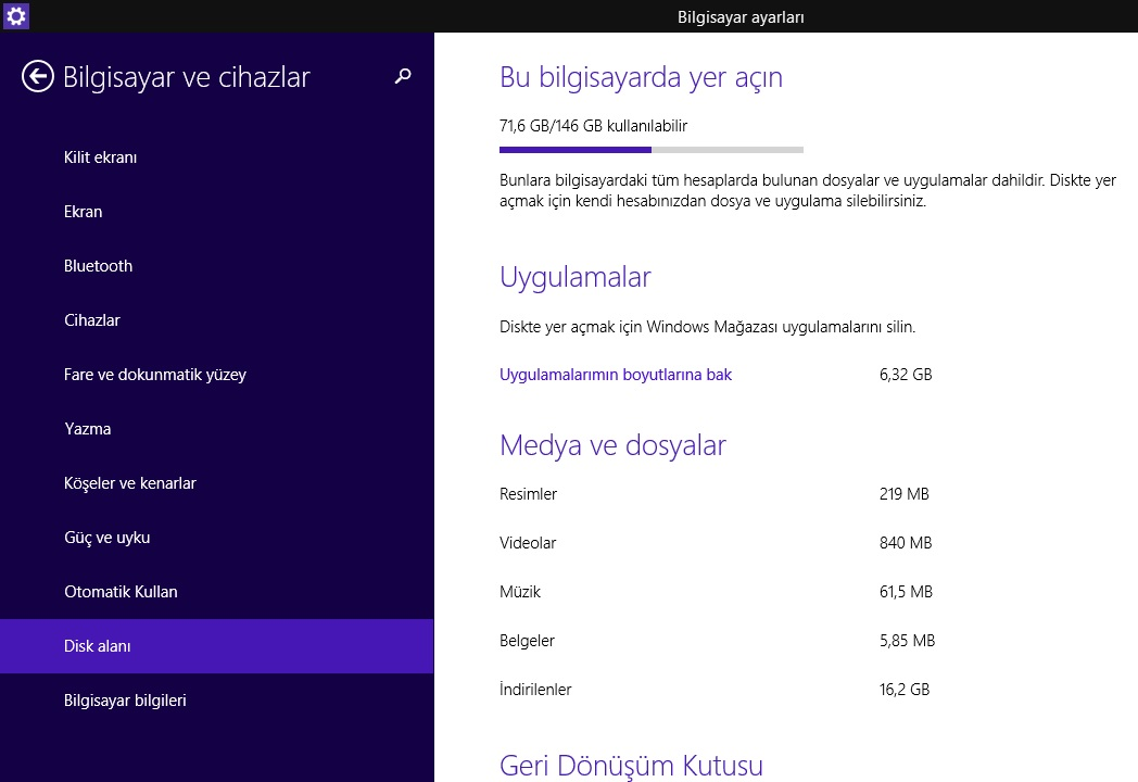Windows 8.1 Disk Alanı