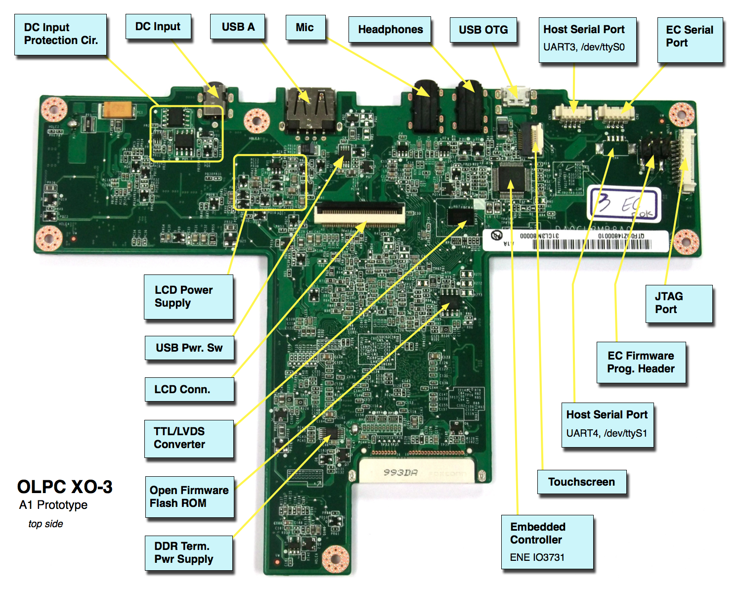 Acer Laptop Motherboard Diagram