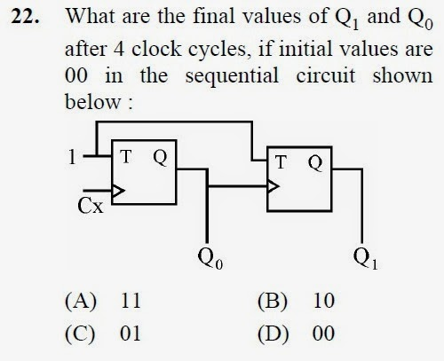 2013 December UGC NET in Computer Science and Applications, Paper III, Question 22
