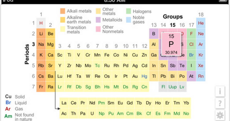 A Handy Periodic Table of the Elements for K12 Teachers and Students