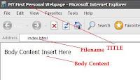 html basic fundamental guide