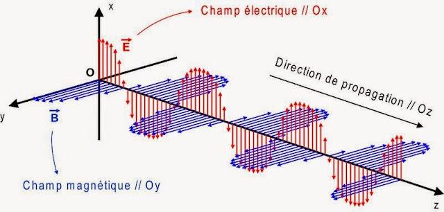 TD avec corrigé  Électricité 3  smp s4