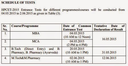 HPCET 2015 e-Admit Card and Exam Schedule Time Table