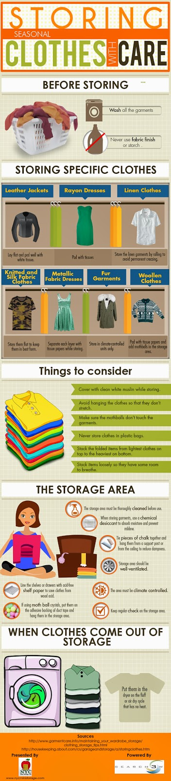The Inforgraphic Titled U201cStoring Seasonal Clothes With Careu201d By NYC Mini  Storage Has Been Created With The Big Idea Of Guiding People About  Importance Of ...