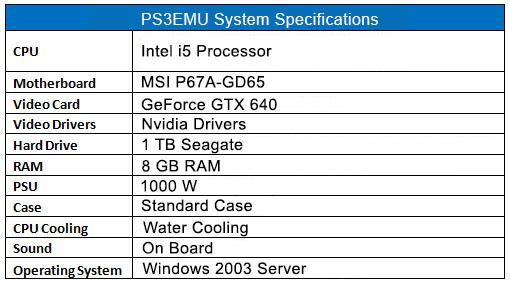 PS3+Emulator+system+specifications