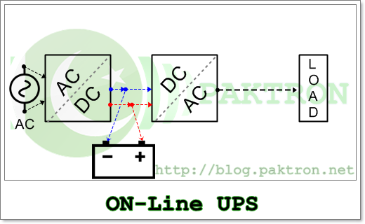 ups wiring diagram circuit ups image wiring diagram ups battery wiring diagram ups auto wiring diagram schematic on ups wiring diagram circuit