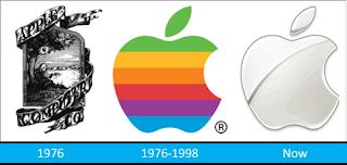 design de marcas Apple
