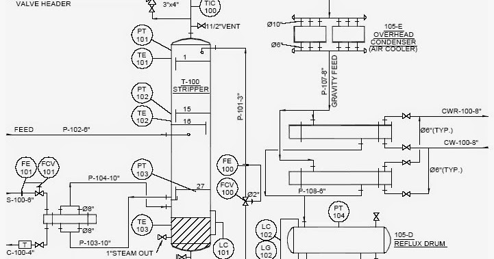 sequence of distillation column piping study