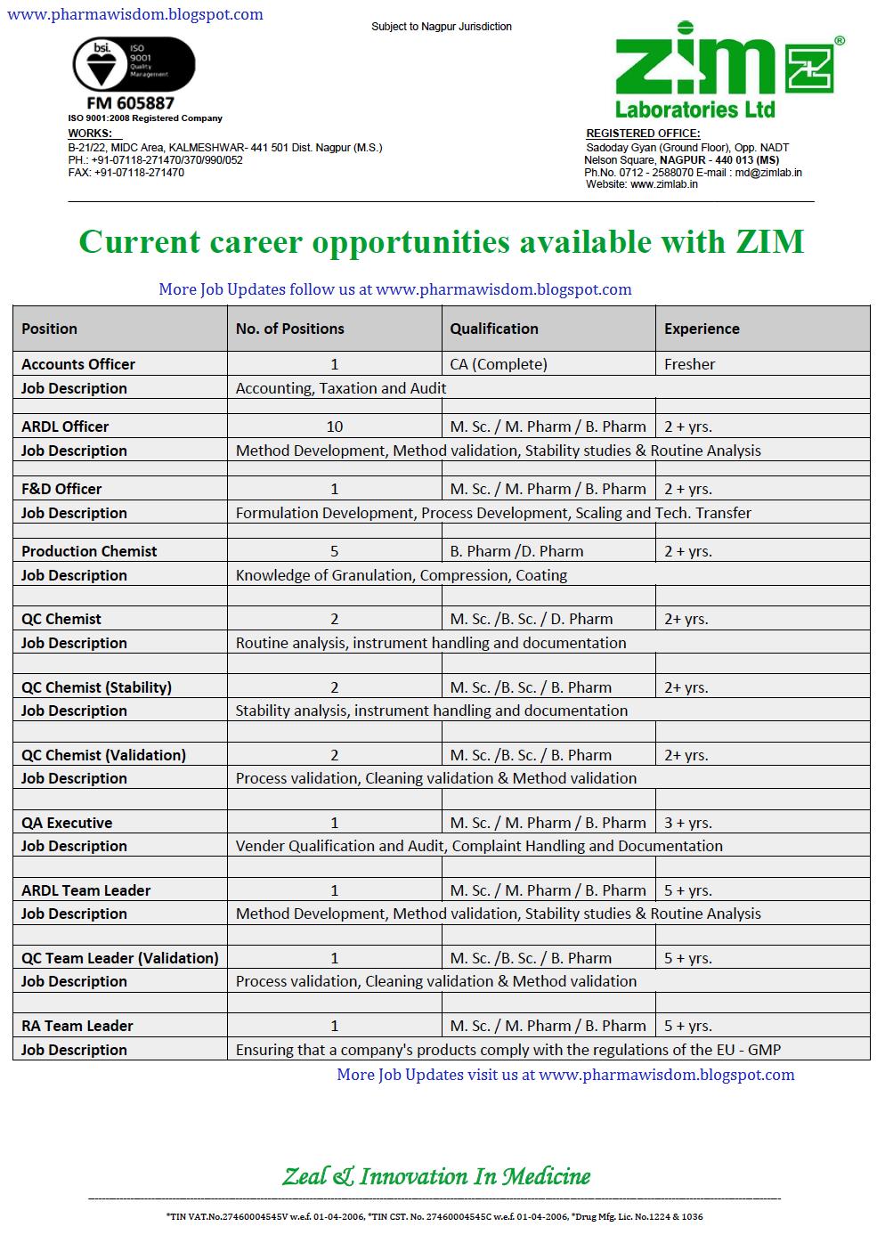 Quality Control QC Chemist Resume CV IndianJobTalks 7171974 ...