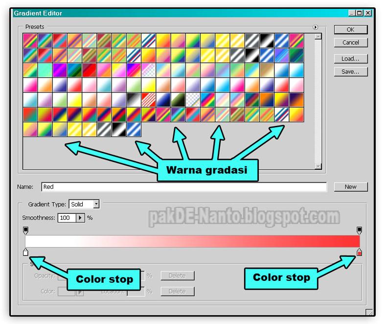 Gambar 4. Gradient editor