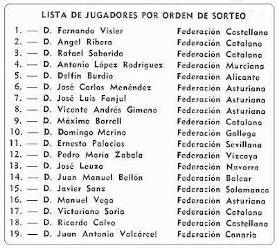 Lista de jugadores del XXXV Campeonato Individual de España de Ajedrez, Llaranes-Avilés 1970