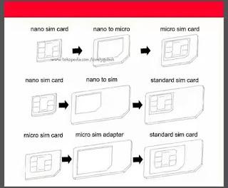 harga-kartu-sim-adapter.jpg