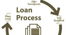 loan approval system The authority to sanction/approve loans must be clearly delegated to senior credit  executives by the managing director/ceo & board based on the executive's.