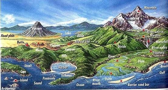 Ragam Pengertian Aspek Geografi
