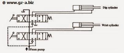 Series valve circuit