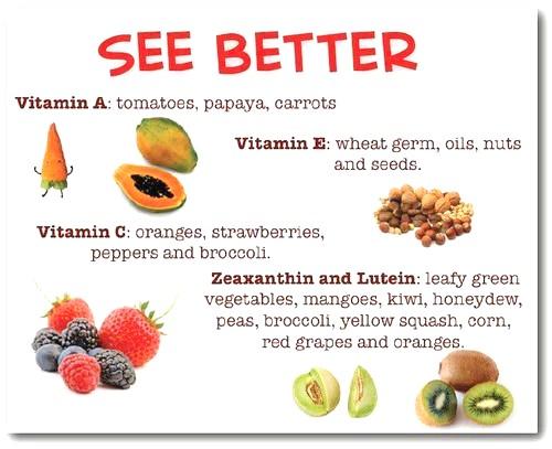 visão alimentação