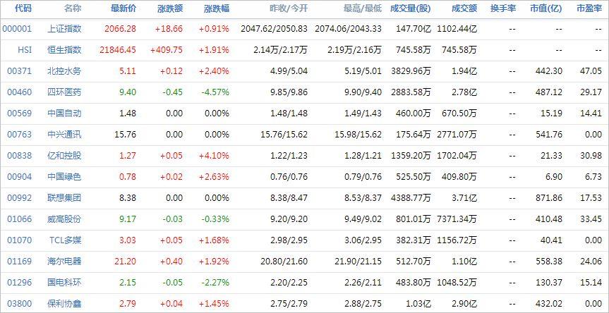 中国株コバンザメ投資ウォッチ銘柄watch20140324