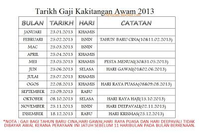 Jadual gaji untuk tahun 2013 dah keluar. Lepas ini boleh kita congak