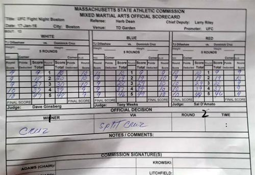 Dominick Cruz vs. T.J. Dillashaw UFC Fight Night 81 scorecard