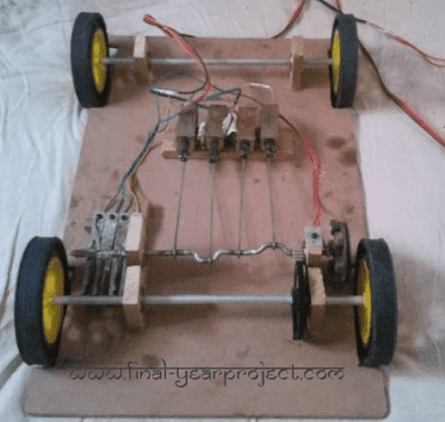 Electromagnetic Car