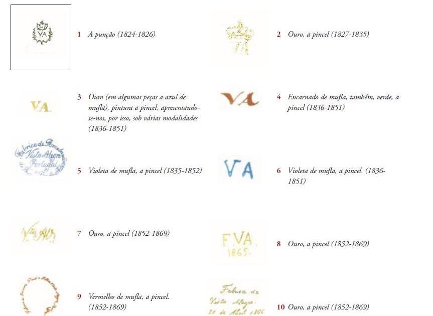 Trapos cacos e velharias marcas ou carimbos da fabrica for Marcas de porcelana