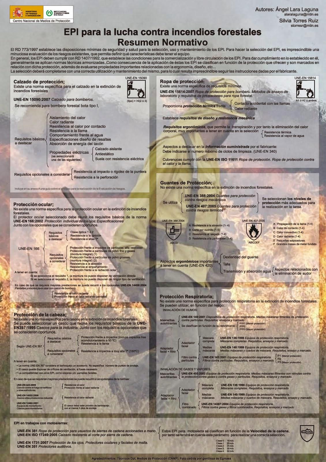 Epi lucha incendios forestales