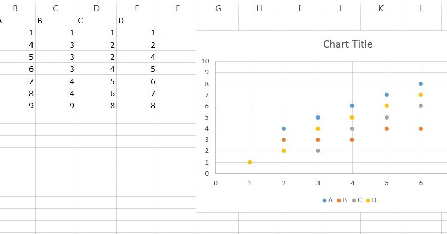 how to plot graph in excel pdf