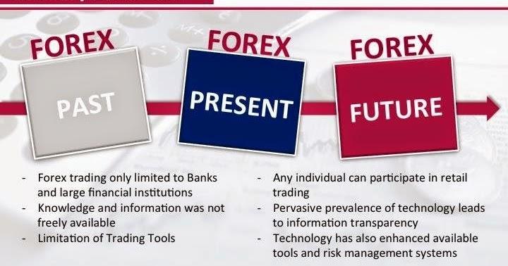 Major participants in forex market