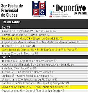 Olayón y Lawn Tennis en el provincial Sub 13 y Sub 17 de Basquet.