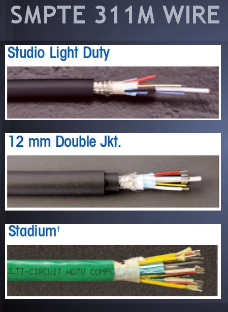 major custom cable smpte camera cables custom reel options also give the user control over how and when to deploy the cable system major custom exlucsively stock schill brand reels