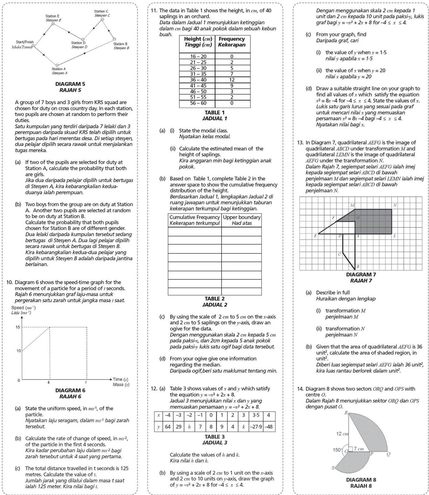 Koleksi Soalan Matematik Spm Kertas Utusan