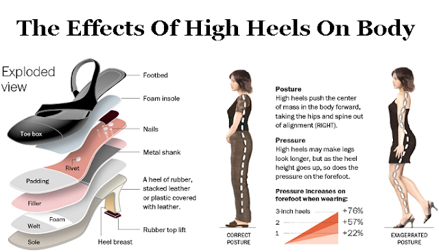 high heels and its health problems and effects
