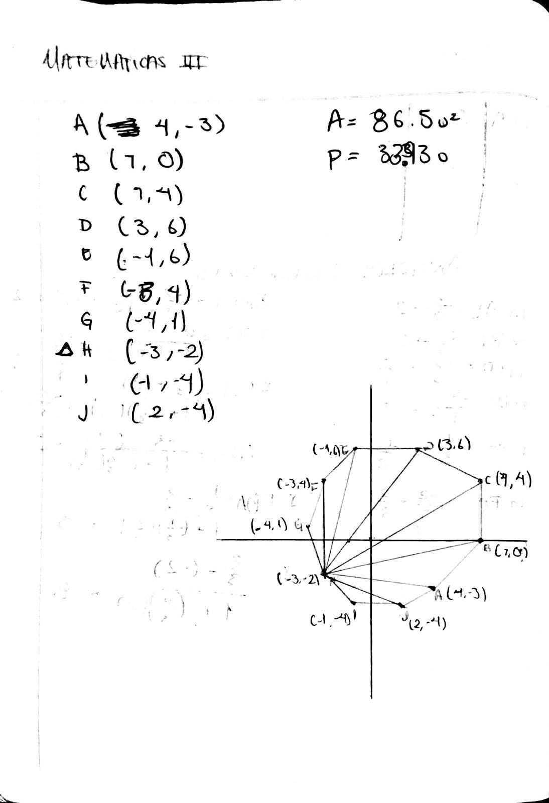 perimetro y area de poligonos en plano cartesiano