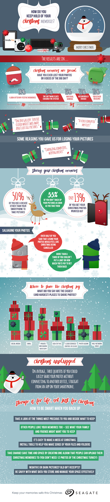 Seagate, infographic