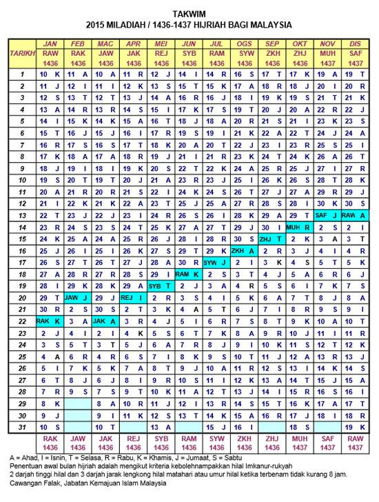 Kalendar Takwim 1436 Hijrah 2015 Miladiah