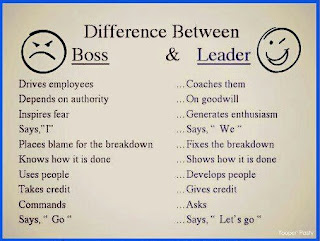 Difference between Leader and Boss