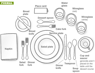 Whether formal or informal on Thanksgiving the table is all.  sc 1 st  Boots n Burbs - Blogger & Boots n Burbs: ETIQUETTE: Table Setting
