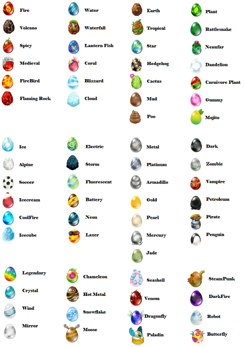también incluye hack de Huevos de Dragones de toda clase: