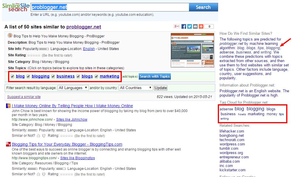 similar money blog sites problogger.net