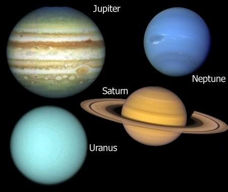 Anggota planet luar